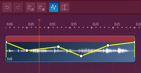 Adjusting the volume